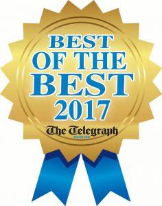 Best of the Best 2017 Warner Robins